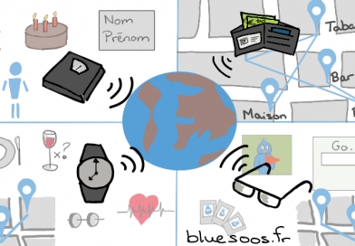 Objet connecté : où vont vos données?