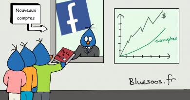 Comment Facebook gagne de l'argent
