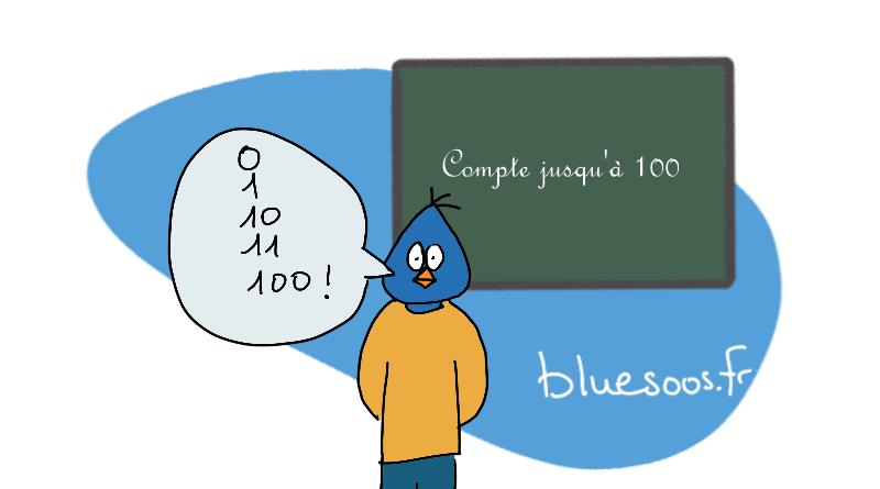 compter en binaire