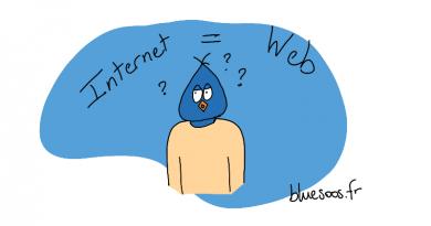 Comment ne plus confondre Internet et web?